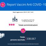 Report giornaliero delle vaccinazioni 28 gennaio 2021