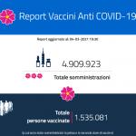 Report giornaliero delle vaccinazioni 4 marzo 2021