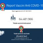 Report giornaliero delle vaccinazioni 24 luglio 2021